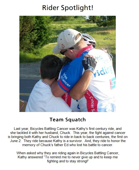 Team Squatch Spotlight